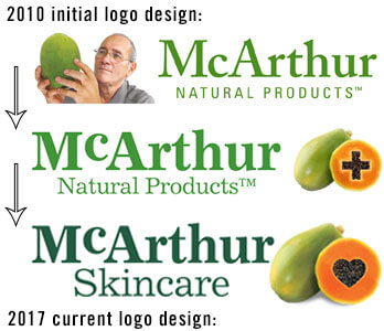 The evolution of the McArthur Natural Products (paw paw cream products) Tom McArthur -> McArthur Skincare logos